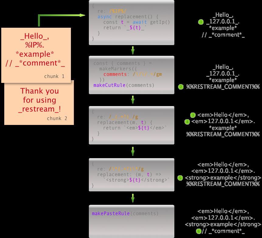 Replaceable diagram